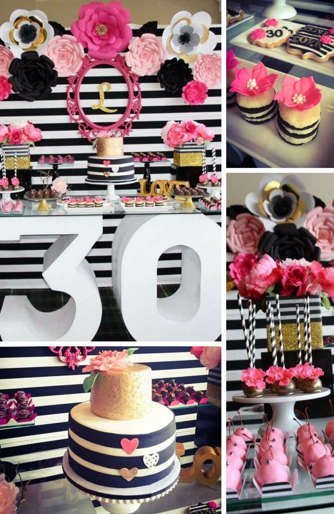 Kate Spade Birthday Inspirations Birthday Party Ideas